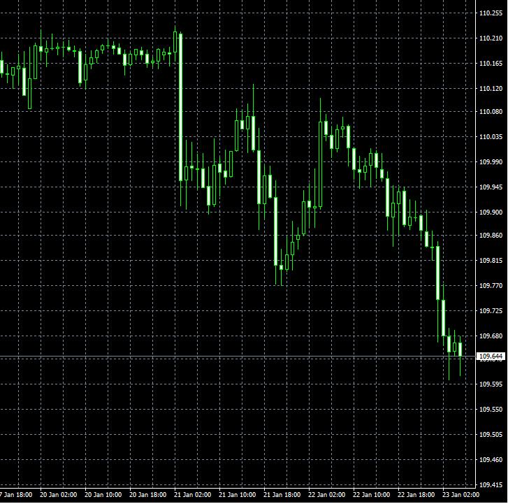 f:id:xmforex:20200123160229p:plain