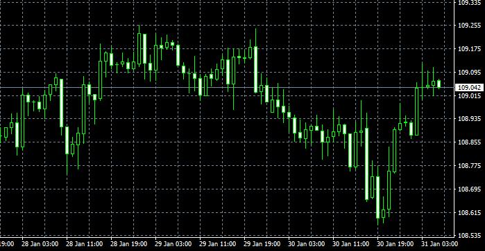 f:id:xmforex:20200131132734p:plain