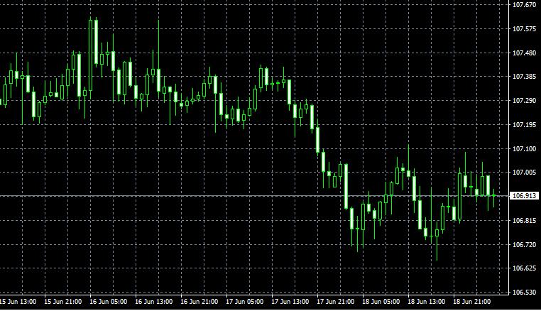 f:id:xmforex:20200619105250p:plain