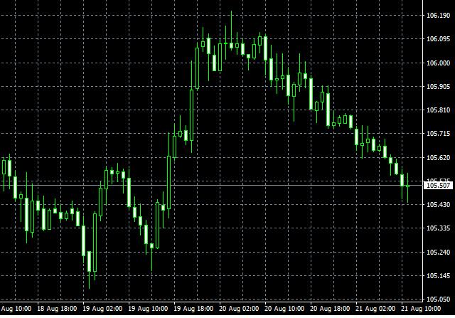 f:id:xmforex:20200821180914p:plain