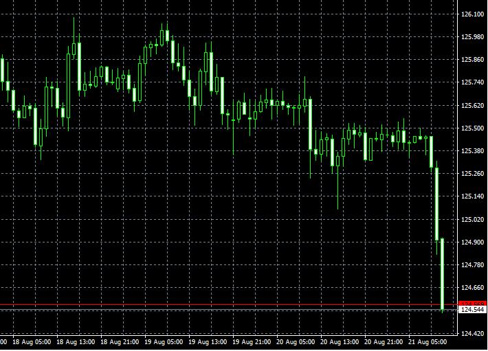 f:id:xmforex:20200821180934p:plain