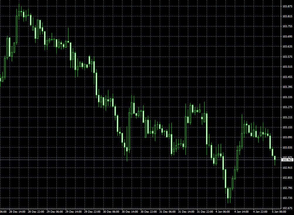 f:id:xmforex:20210105161538p:plain