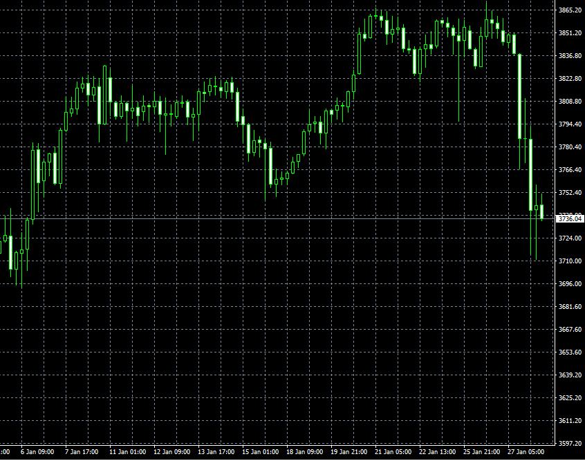 f:id:xmforex:20210128141232p:plain
