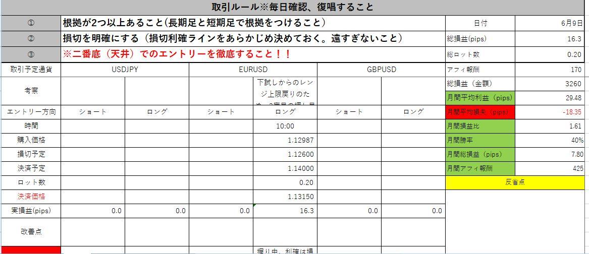 f:id:xmfx:20200610000740j:plain
