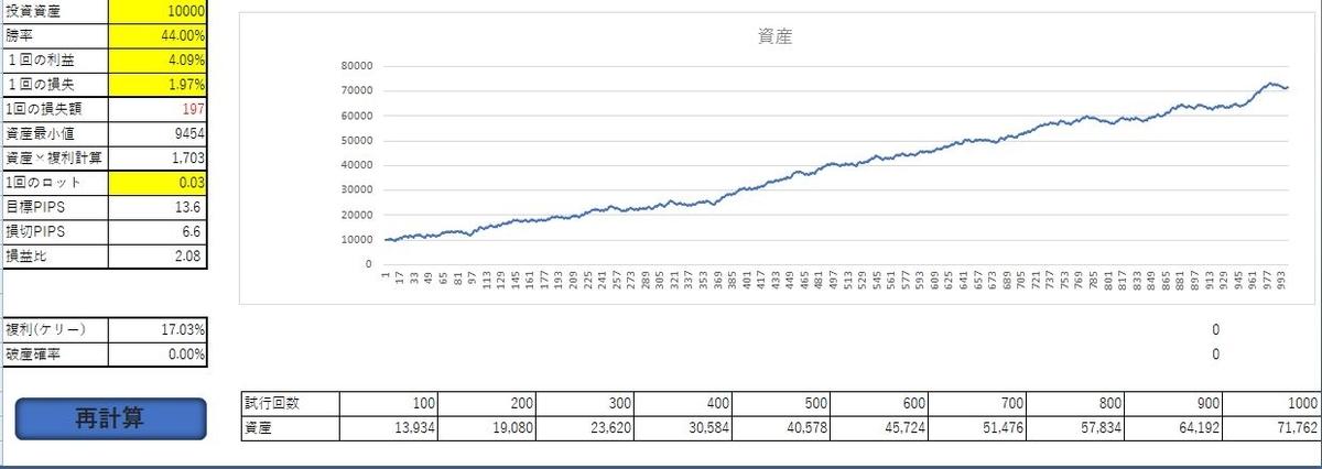 f:id:xmfx:20200613003333j:plain