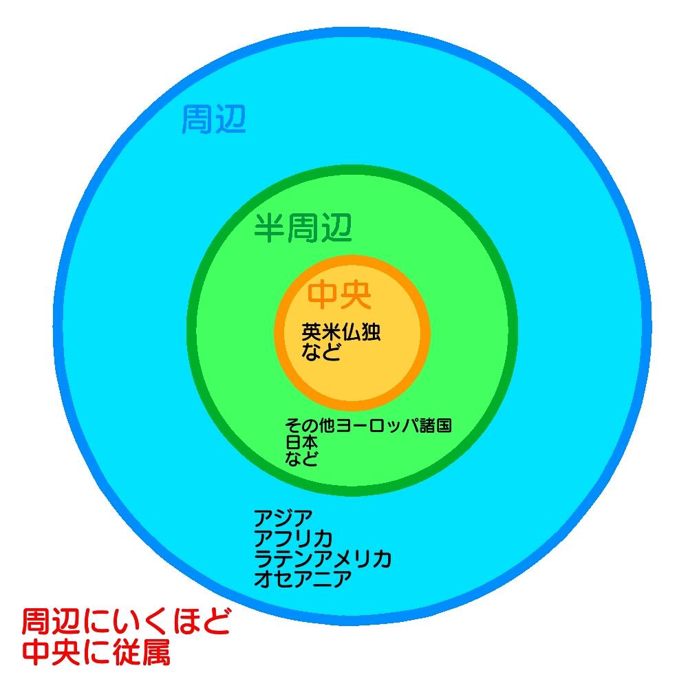 f:id:xmichi0:20200123193459j:plain