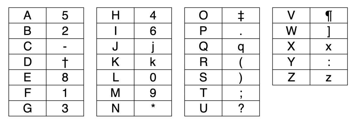 f:id:xoc:20210221003940p:plain