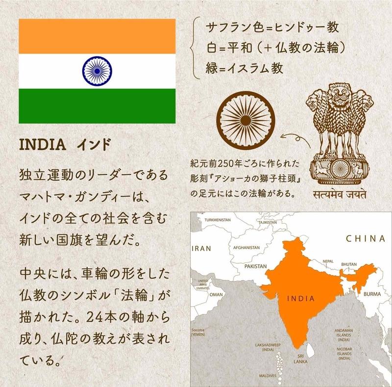 INDIA インド/独立運動のリーダーであるマハトマ・ガンディーは、インドの全ての社会を含む新しい国旗を望んだ。中央には、車輪の形をした仏教のシンボル「法輪」が描かれた。 24本の軸から成り、仏陀の教えが表されている。サフラン色=ヒンドゥー教 白=平和(+仏教の法輪)緑=イスラム教 紀元前250年ごろに作られた彫刻『アショーカの獅子柱頭』の足元にはこの法輪がある。