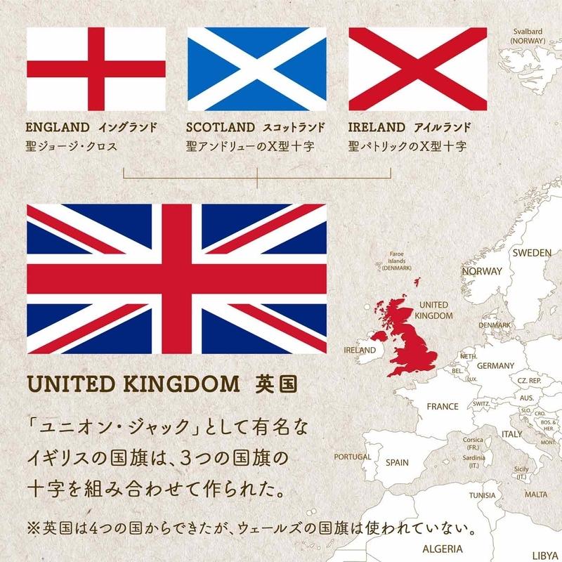 UNITED KINGDOM 英国/「ユニオン・ジャック」として有名なイギリスの国旗は、3つの国旗の十字を組み合わせて作られた。※英国は4つの国からできたが、ウェールズの国旗は使われていない。ENGLAND イングランド(聖ジョージ・クロス)SCOTLAND スコットランド(聖アンドリューのX型十字)IRELAND アイルランド(聖パトリックのX型十字)