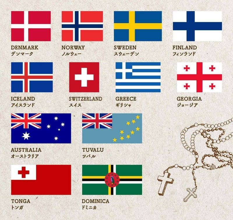 DENMARK デンマーク/NORWAY ノルウェー/SWEDEN スウェーデン/FINLAND フィンランド/ICELAND アイスランド/SWITZERLAND スイス/GREECE ギリシャ/GEORGIA ジョージア/AUSTRALIA オーストラリア/TUVALU ツバル/TONGA トンガ/DOMINICA ドミニカ
