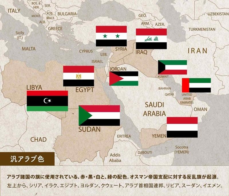 汎アラブ色/アラブ諸国の旗に使用されている、赤・黒・白と、緑の配色。オスマン帝国支配に対する反乱旗が起源。左上から、シリア、イラク、エジプト、ヨルダン、クウェート、アラブ首相国連邦、リビア、スーダン、イエメン。