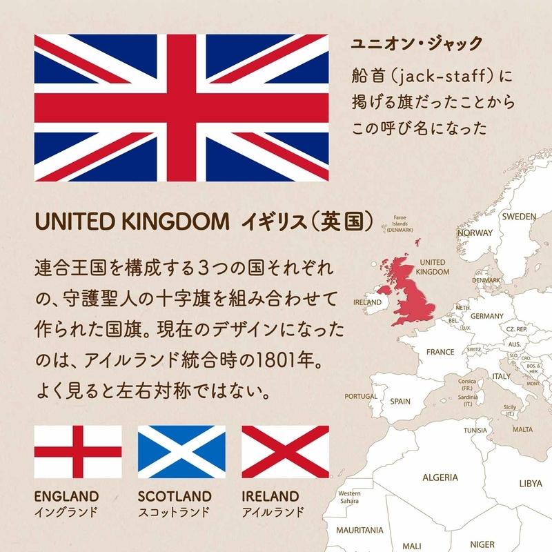 ユニオン・ジャック/船首(jack-staff)に掲げる旗だったことからこの呼び名になった UNITED KINGDOM 英国/「連合王国を構成する3つの国それぞれの、守護聖人の十字旗を組み合わせて作られた国旗。現在のデザインになったのは、アイルランド統合時の1801年。よく見ると左右対称ではない。ENGLAND イングランド(聖ジョージ・クロス)SCOTLAND スコットランド(聖アンドリューのX型十字)IRELAND アイルランド(聖パトリックのX型十字)
