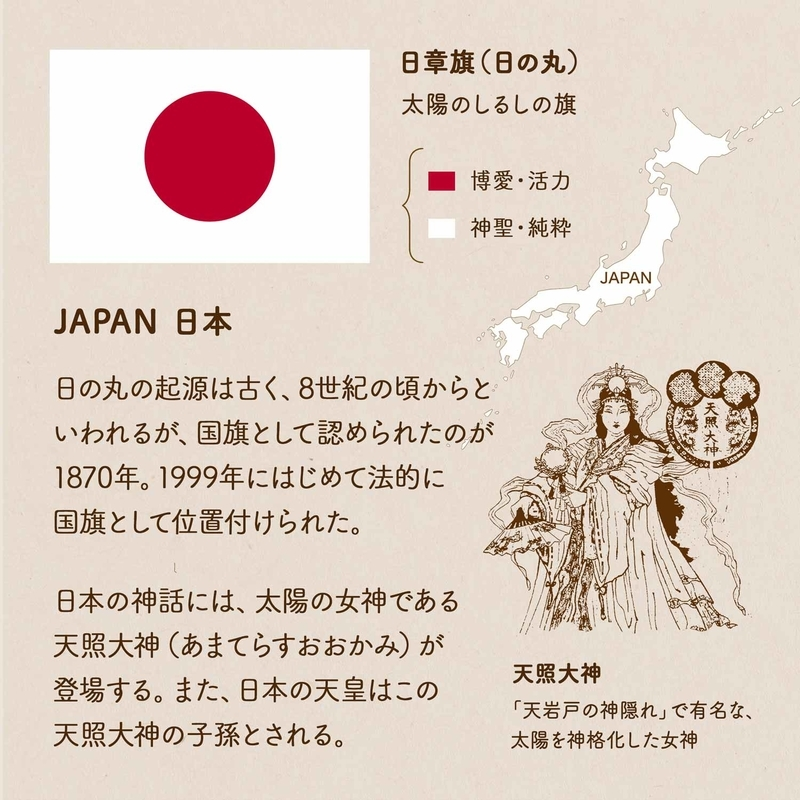 日章旗/太陽のしるしの旗 赤=博愛・活力 白=神聖・純粋 JAPAN 日本/日の丸の起源は古く、8世紀の頃からといわれるが、国旗として認められたのが1870年。1999年にはじめて法的に国旗として位置付けられた。日本の神話には、太陽の女神である天照大神(あまてらすおおかみ)が登場する。また、日本の天皇はこの天照大神の子孫とされる。