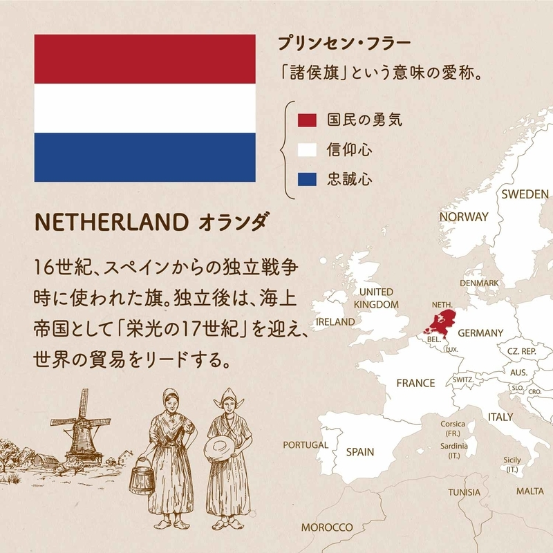 NETHERLAND オランダ/16世紀、スペインからの独立戦争時に使われた旗。独立後は、海上帝国として「栄光の17世紀」を迎え、世界の貿易をリードする。赤は国民の勇気 白は信仰心 青は忠誠心を表している。プリンセン・フラー「諸侯旗」という意味の愛称。