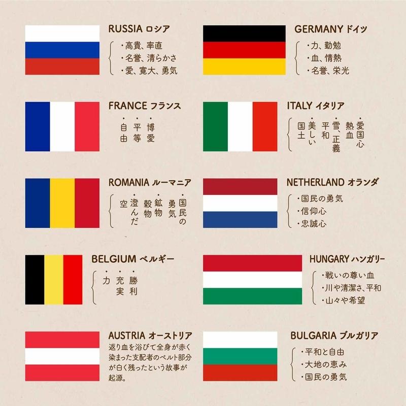 ヨーロッパの国々の、三色旗に込められた意味 詳細①RUSSIA ロシア/GERMANY ドイツ/FRANCE フランス/ITALY イタリア/ROMANIA ルーマニア/NETHERLAND オランダ/BELGIUM ベルギー/HUNGARY ハンガリー/AUSTRIA オーストリア/BULGARIA ブルガリア