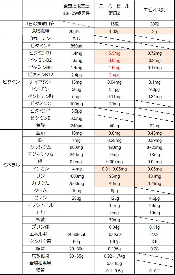 f:id:xray-stardust:20190206195318p:plain