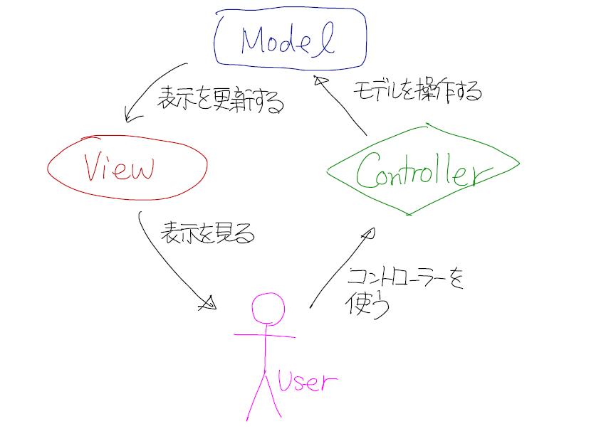 f:id:xrdnk:20200111214113p:plain