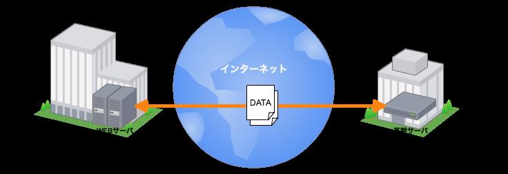 f:id:xross-cube:20100417042530p:image