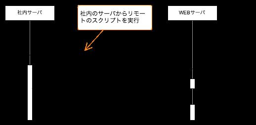 f:id:xross-cube:20100417042532p:image