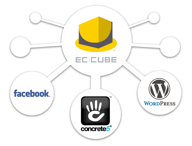 EC-CUBE APIモジュール