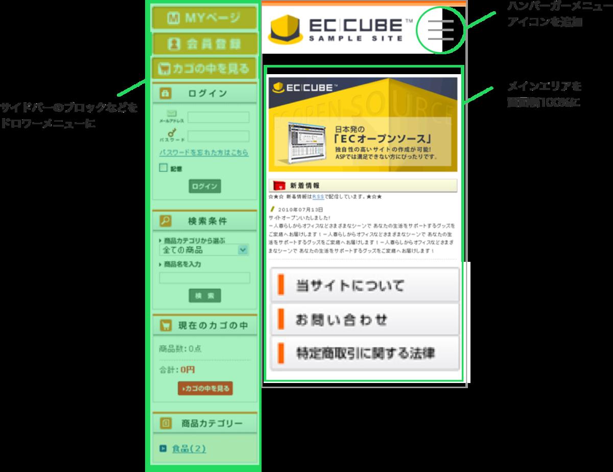 EC-CUBE 2.4系のレスポンシブ対応