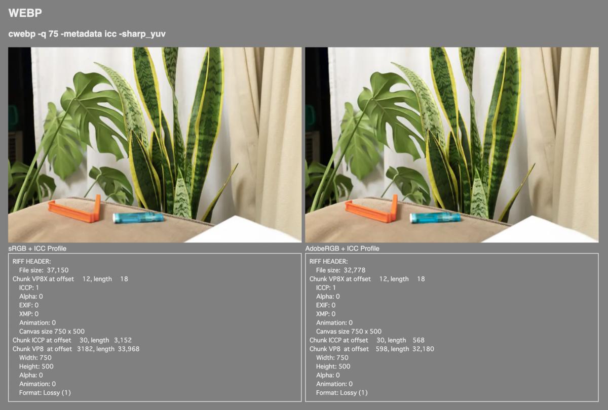 WebPとICC Profileのテスト