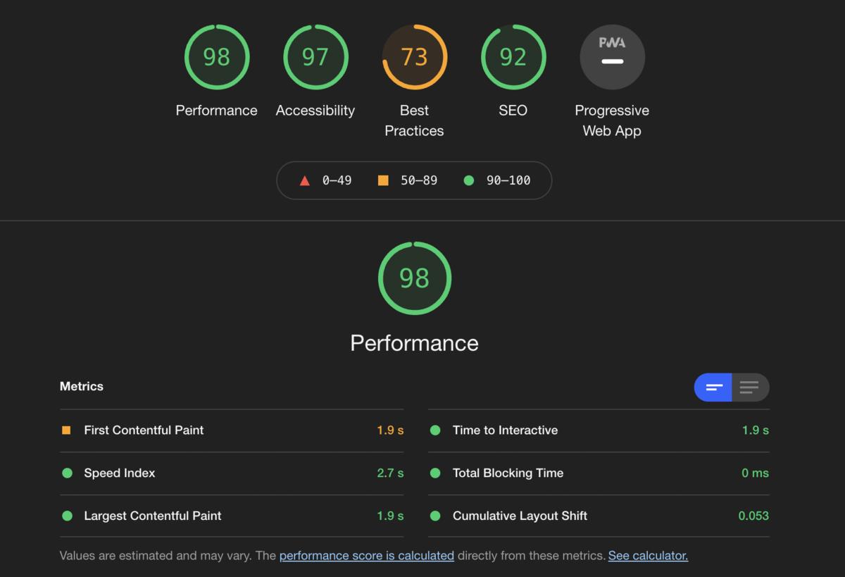Core Web Vitalsの計測結果