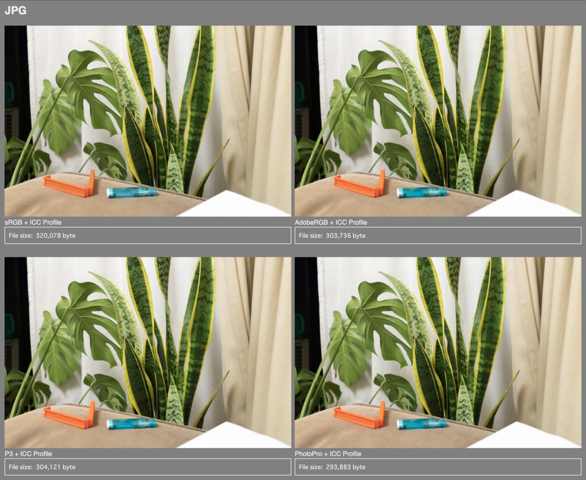 chrome上でのICCプロファイル付きjpg画像の見え方