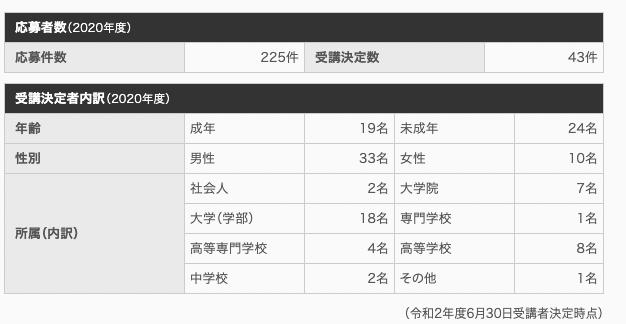 f:id:xryuseix:20210307002547p:plain