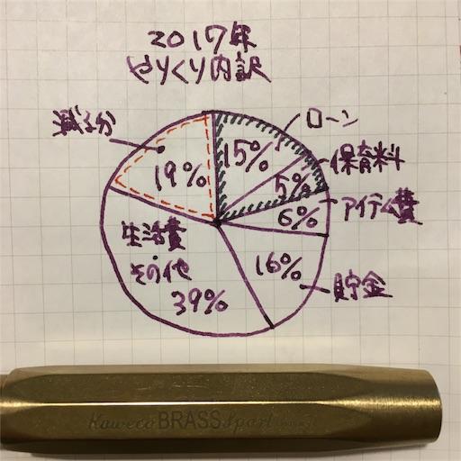 f:id:xsaikichix:20170114192758j:image
