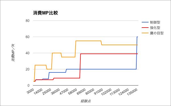 f:id:xuesheng:20161020165224p:plain