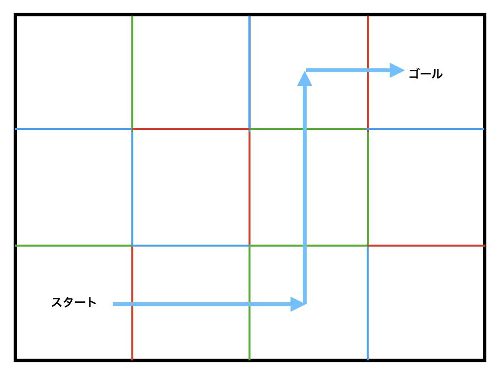 f:id:xuesheng:20190322192334j:plain