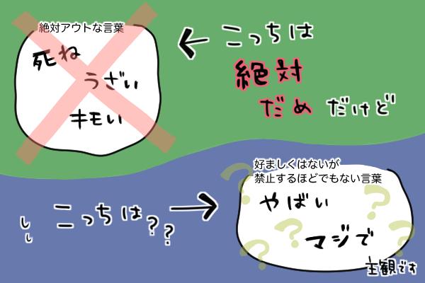 f:id:xybaby_ope_02:20201221113105p:plain