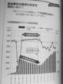 [「国の借金」新常識]p.45 プレゼン10 財政黒字は経済の安定を保証しない①