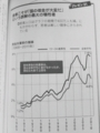 [「国の借金」新常識]p.68 プレゼン21 「国の借金が大変だ」という誤解の最大の犠牲者