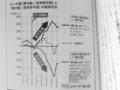 [「国の借金」新常識]p.155 プレゼン43 ユーロ債務危機:「外貨建て債務拡大+経常赤字=