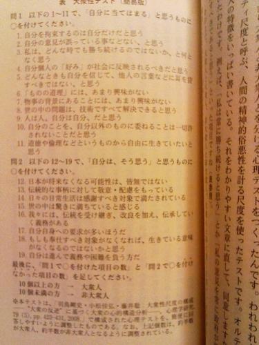 p.173 表 大衆性テスト(簡易版)