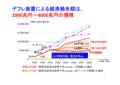 「デフレ放置による経済損失」(p.17) http://tmblr.co/ZZ-tbyIR7608