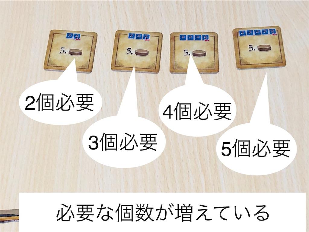 f:id:xyoshixaki:20200419174732j:image