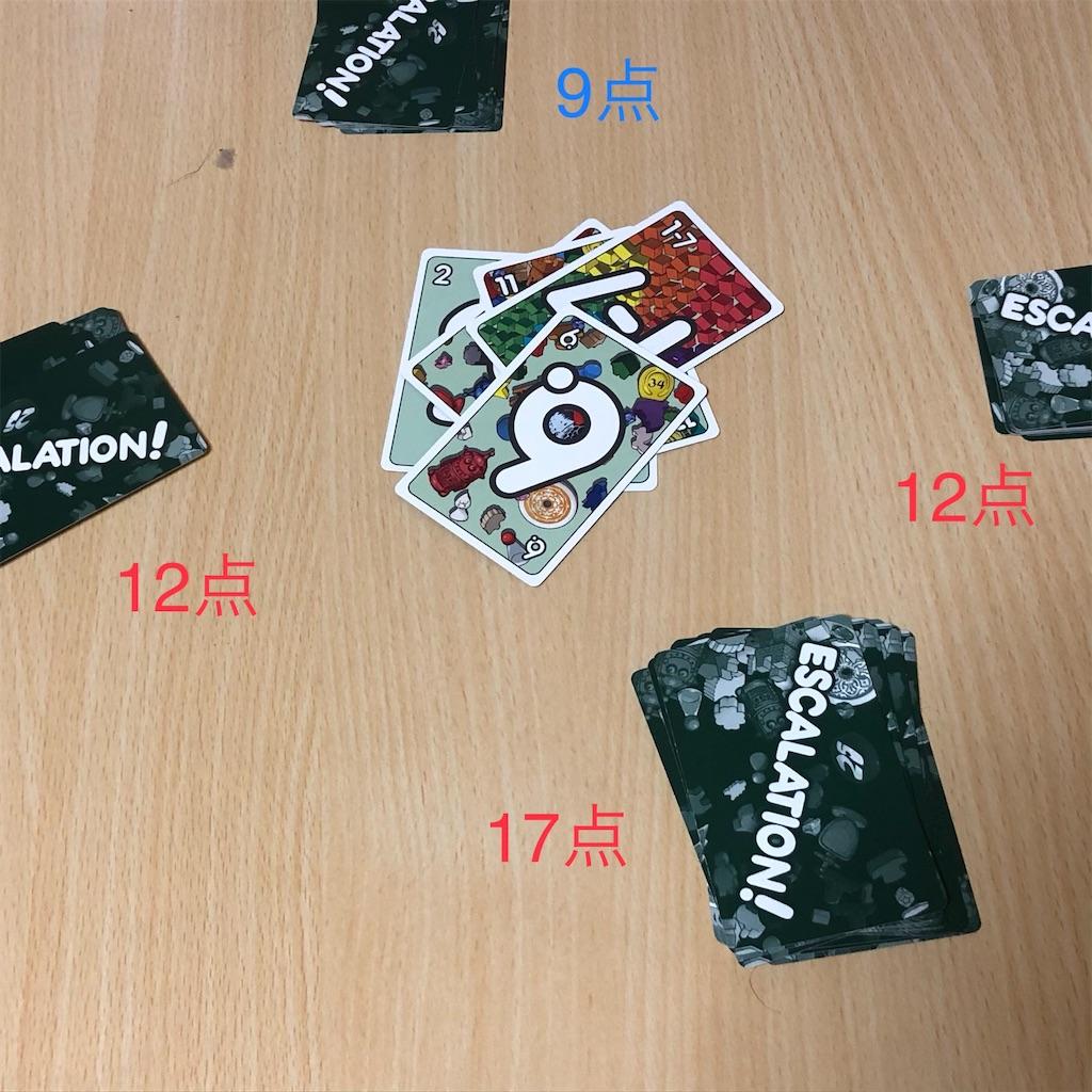 f:id:xyoshixaki:20200501020412j:image
