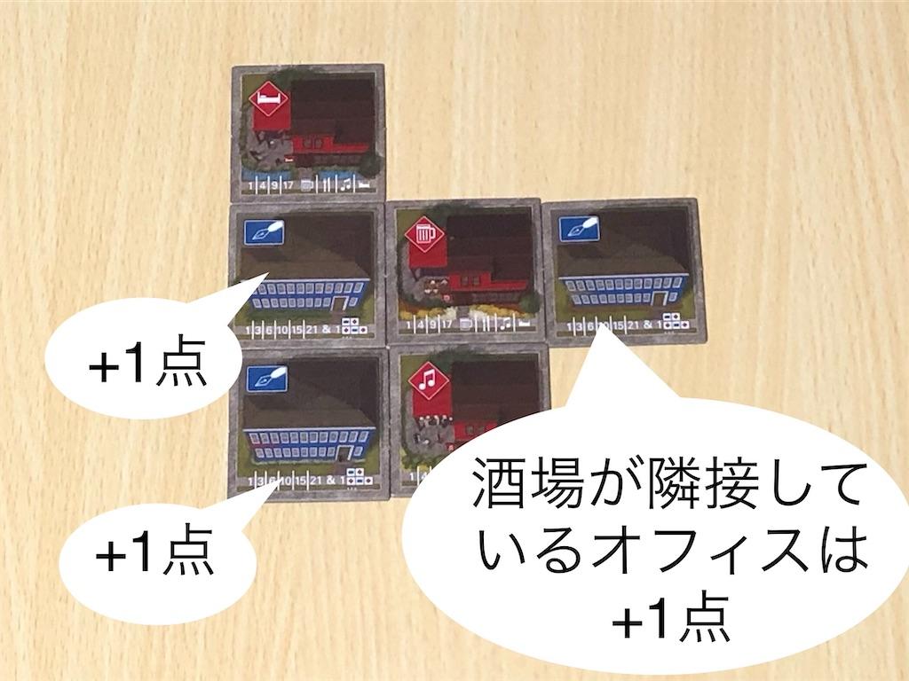 f:id:xyoshixaki:20200524020043j:image
