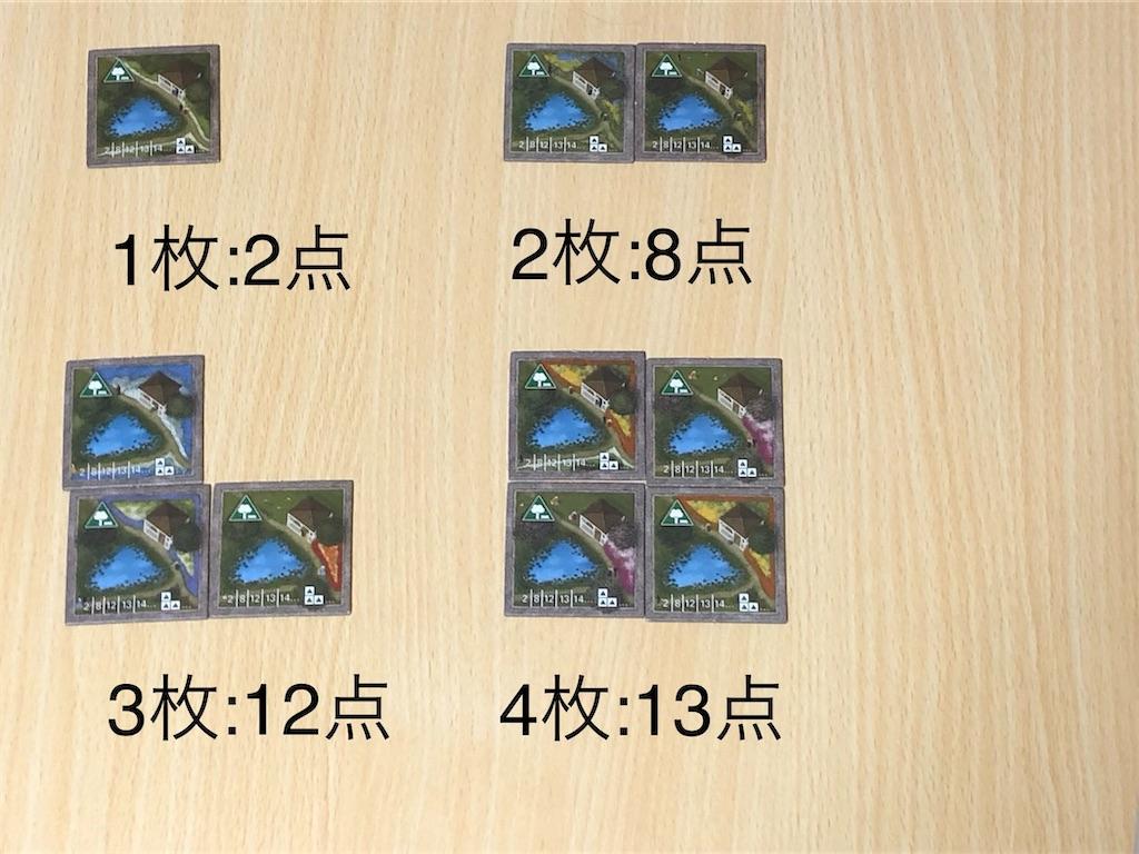 f:id:xyoshixaki:20200524020424j:image