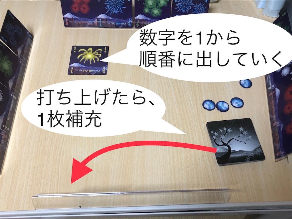 f:id:xyoshixaki:20200605012324j:image