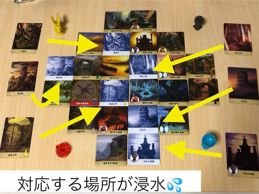 f:id:xyoshixaki:20200614014446j:image