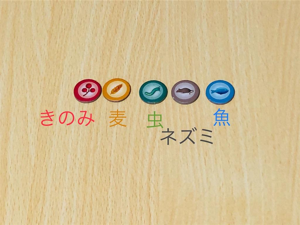 f:id:xyoshixaki:20200706013606j:plain