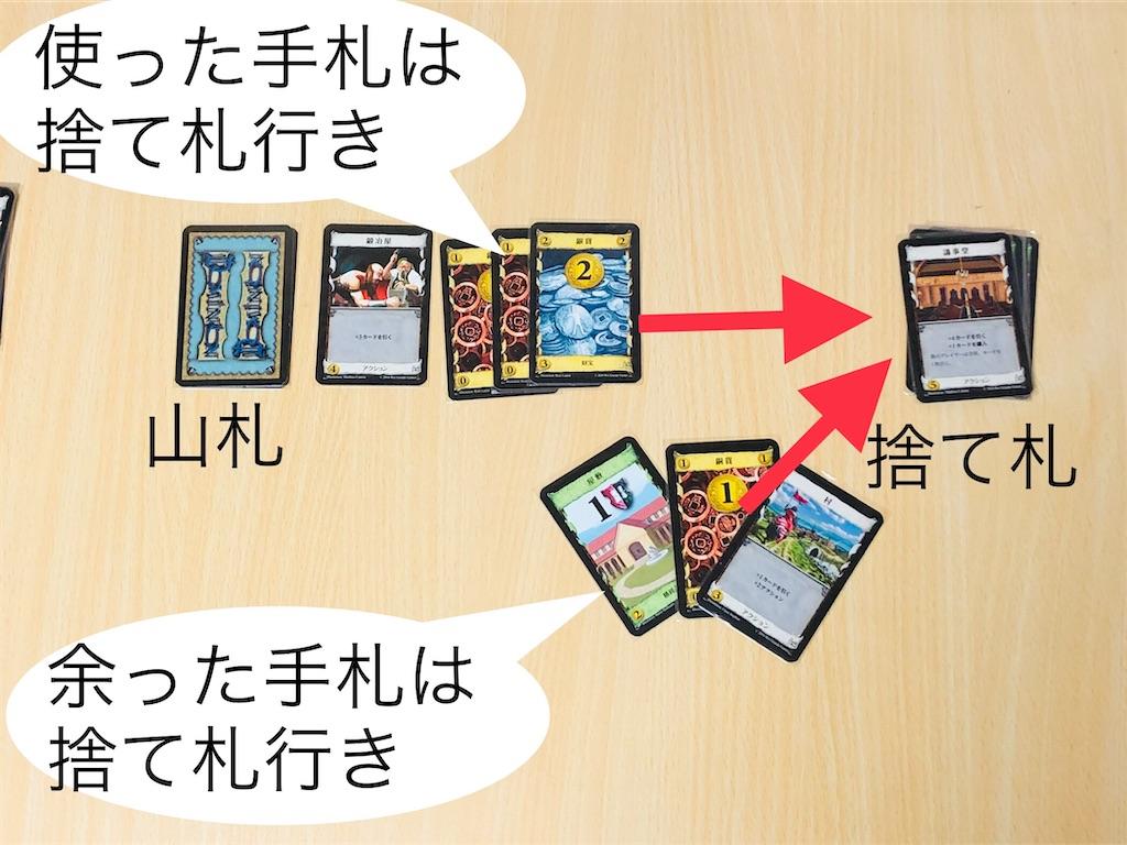 f:id:xyoshixaki:20201013014916j:image