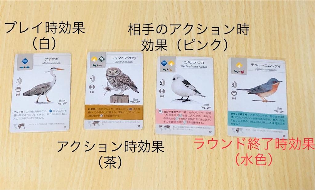 f:id:xyoshixaki:20210222014432j:image