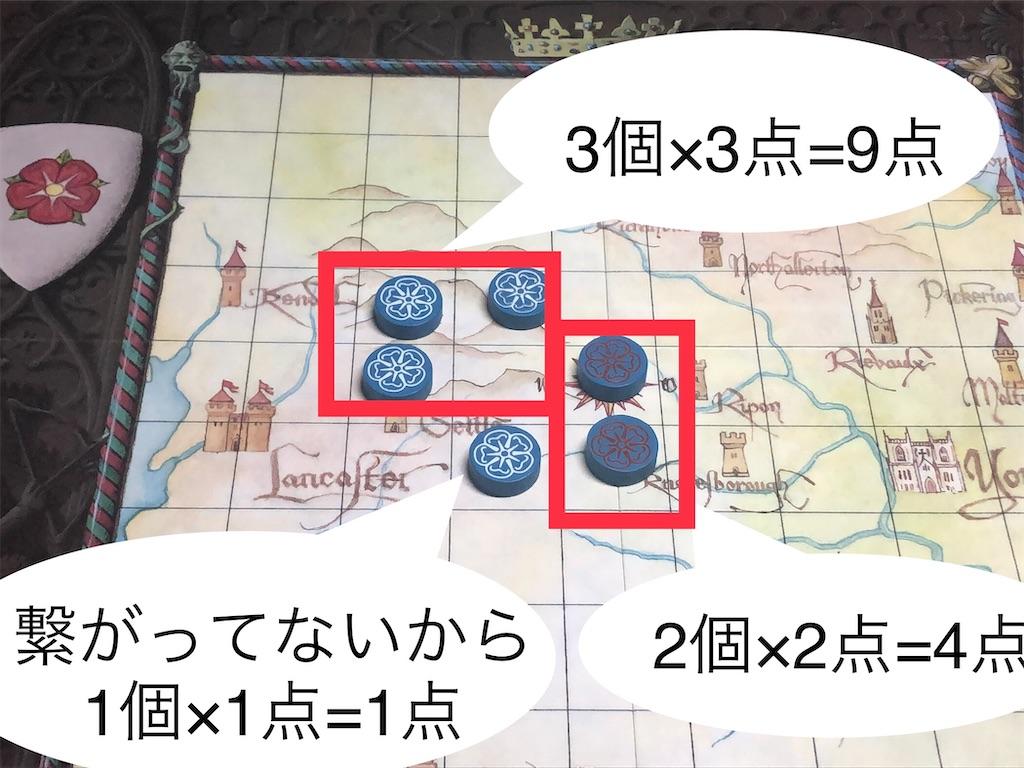 f:id:xyoshixaki:20210303004252j:image