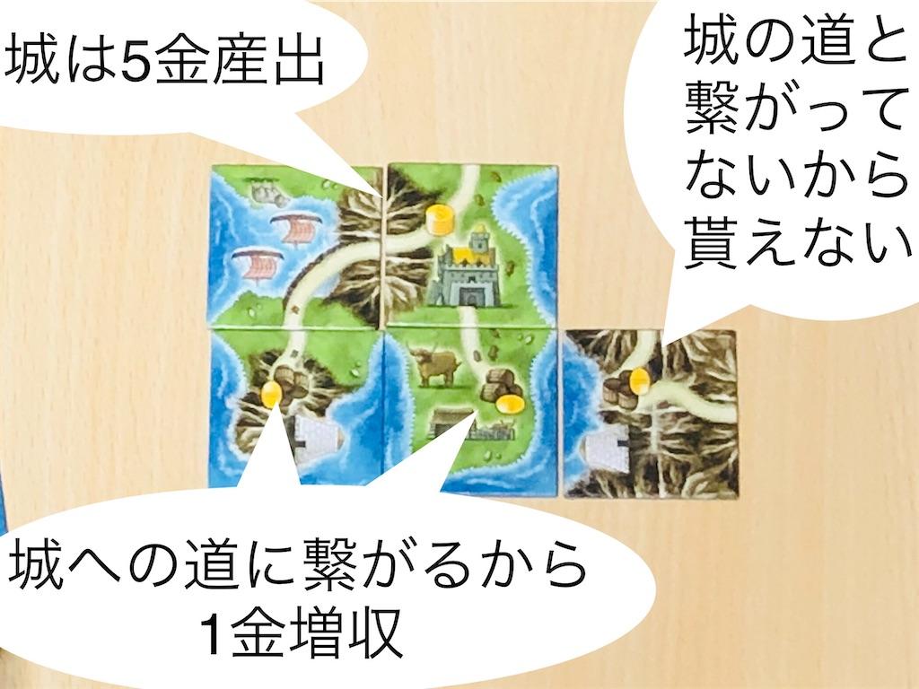 f:id:xyoshixaki:20210531233809j:image