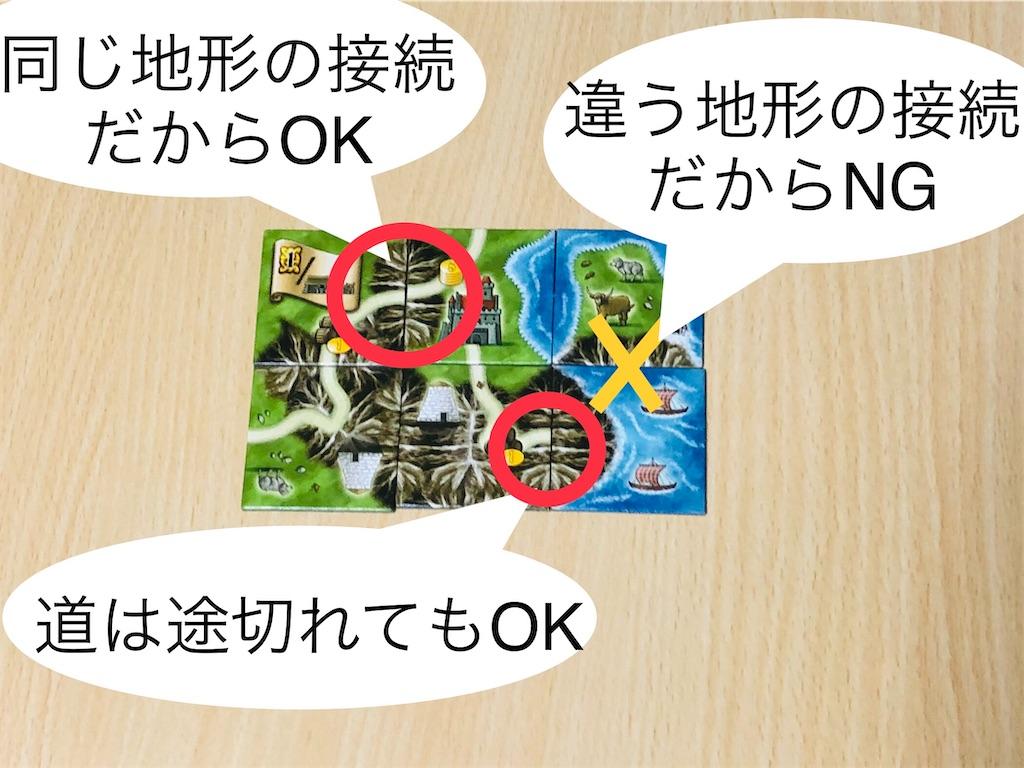 f:id:xyoshixaki:20210601001417j:image